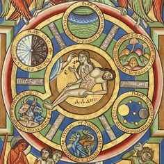 the seven days of creation Stammheim Missal, Hildesheim ca. 1170 LA, Getty Museum, Ms. 64, fol. 10v