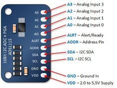Shop For Cheap 45 In 1 Multi Sensor Module Board Kit Set For Arduino Plastic Diy Project Useful Be Shrewd In Money Matters Tools