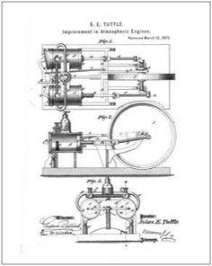 Steam Engine, invented by James Watt in 1775. The steam