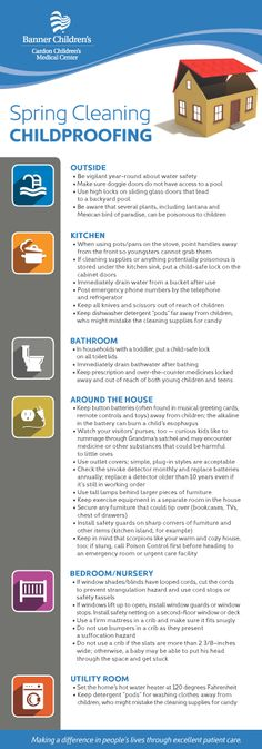 Childproofing around your home - things to look out for and add to your spring cleaning checklist.