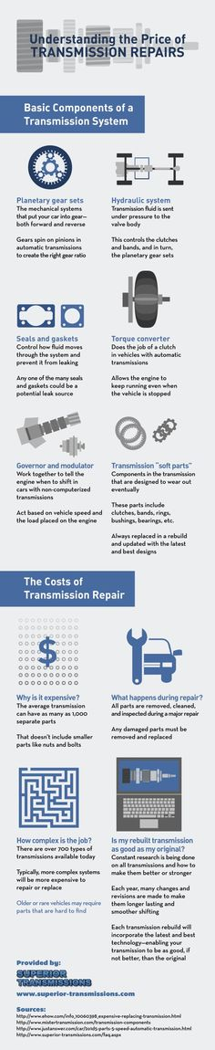 Did you know that the average automotive transmission can have as many as 1,000 separate parts? That doesn't even include smaller parts such as nuts and bolts! Take a look at this infographic about transmission repair in the DC Metro Area to find other interesting facts.