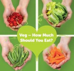 Veg - How much should you eat?