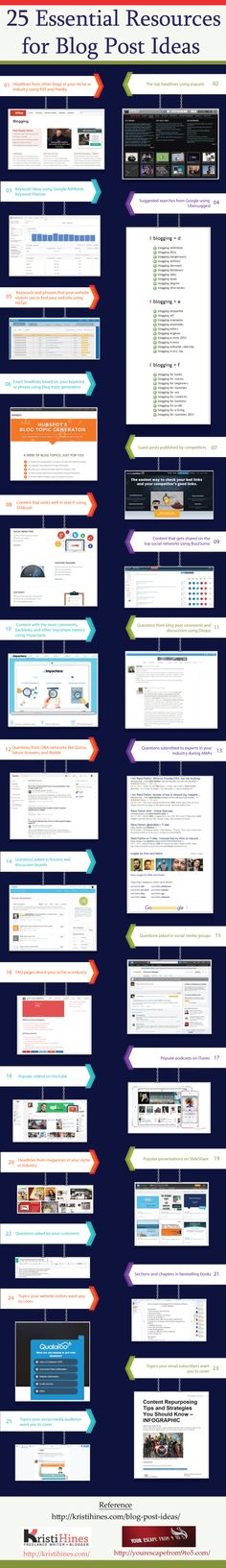 What Are 25 Techniques For Discovering New Ideas For Your Next Blog Post? #infographic