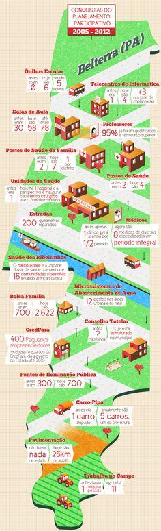 (2012) Núcleo de Infografia e Visualização de Dados Casa da Cultura Digital (luana barros)