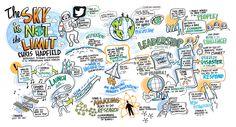 Chris Hadfield: FOMO & tech