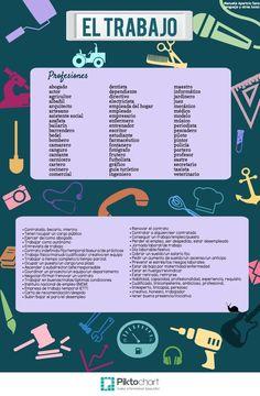 Infografía sobre el mundo del trabajo y las profesiones El mundo laboralen español. Las profesiones (Infografía realizada con  ¿Jugamos? Crucigrama de ProfeDeELE AQUÍ Ejercicios sobre el v...