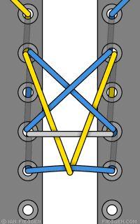 Pentagram Shoe Lacing. this is happening