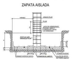 Detalle de Zapata aislada