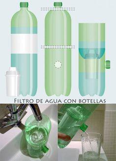Filtro de agua con botellas PET Bottlefilter fue diseñado por David Richard, una excelente idea para filtrar el agua del grifo reutilizando botellas PET de 2 litros. La capacidad de filtrado de este prototipo es de 1 litro y puede realizarse tanto con botellas de plástico como de vidrio.