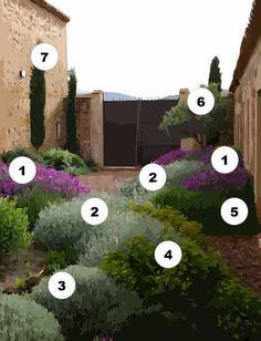 Masque jardin sec French Cottage Garden, Cottage Garden Design, Garden Design Plans, Yard Design, Cottage Gardens, Dry Garden, Gravel Garden, Mediterranean Garden Design, Hillside Landscaping