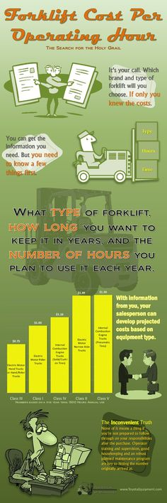 Forklift Cost Per Hour by Toyota Lift of Minnesota via slideshare