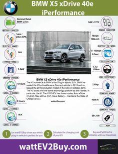 BMW X5 xdrive40e Plug-In Hybrid Electric Vehicle