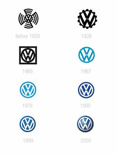 Volkswagen A look at some car companies logos design evolution V-DUB Auto Volkswagen, Volkswagen Group, Vw T1, Jetta Vw, Vw Logo, Car Logo Design, Vw Vintage, Car Logos, Auto Logos