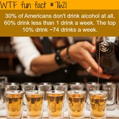 The top alcohol consumers drink more than half of the alcohol - WTF fun facts