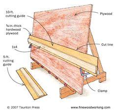 Fold-Up Panel Cutting Station