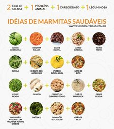 Fat Burning Meals Plan-Tips - 1 week meal plan to lose weight low carb high protein weight loss effects of l - We Have Developed The Simplest And Fastest Way To Preparing And Eating Delicious Fat Burning Meals Every Day For The Rest Of Your Life Cereal Diet, Menu Dieta, Meal Plans To Lose Weight, Diet Plan Menu, Food Plan, Diet Plans, High Protein Low Carb, Diet Recipes, Healthy Recipes