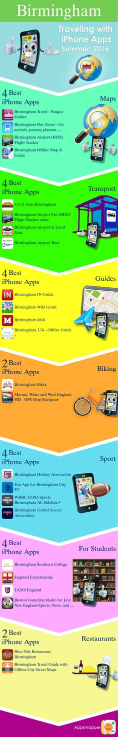 Birmingham iPhone apps: Travel Guides, Maps, Transportation, Biking, Museums, Parking, Sport and apps for Students.