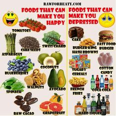 foods that can make you happy/foods that can make you depressed