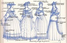 16th 18th century on pinterest robes 18th century and 17th century