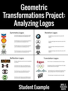 Geometric Transformations Project: Analyzing Logos ...I want to use this exact project the next time I teach transformations!!! (Symmetry, rotation, reflection, translation, dilation...)
