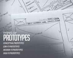 A Comprehensive Prototyping Guide for Rookies