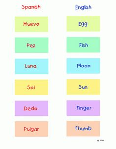 Printable Spanish-English Word Match Game ... print on magnetic paper to reuse ... lots of groups of words.| Ziggity Zoom