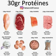 Useful protein chart from . Are you getting a broad range of protein in or do you get in the habit of just having chicken all the time? Best Protein, Protein Diets, High Protein Recipes, Healthy Recipes, Protein Sources, Healthy Tips, High Protein Foods, Healthy Protein, Fitness Nutrition
