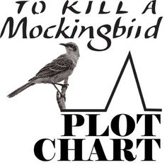 to kill a mockinbird from novel The tone of to kill a mockingbord is humorous at times discuss a funny scene that you recall and explain the significance of humor in the novel.
