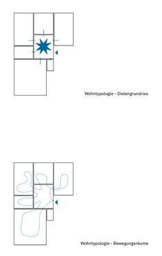 2. Preis Zuschlag: Wohnkonzept, © 03 Arch.