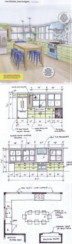 Love design sketches.   Kristina Crestin Design   BHG One kitchen 2 Budgets