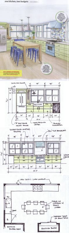 Love design sketches. | Kristina Crestin Design | BHG One kitchen 2 Budgets