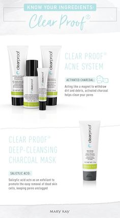 Know what we're all about! Innovative ingredients — like salicylic acid and activated charcoal — deliver real results in the Clear Proof® Acne System skin care regimen. | Mary Kay