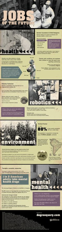 Jobs of the future #infographic