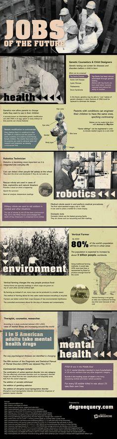 Kinderdesigner, Therapist, Roboteringenieur - Die Jobs der Zukunft [Infografik]