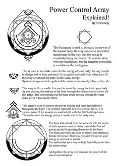 Power Control Array: Explained by Notshurly on DeviantArt Sigil Magic, Magic Symbols, Alchemy, Occult Art, Occult Symbols, Sacred Symbols, Ancient Symbols, Vegvisir, Magic Circle