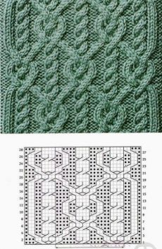 maria hierro's media content and analytics Cable Knitting Patterns, Knitting Stiches, Knitting Charts, Easy Knitting, Knit Patterns, Stitch Patterns, Crochet Cable, Crochet Motif, Knitting Projects
