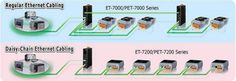 Have you checked out our daisy-chain ET-7200 series Modbus TCP based Ethernet I/O Modules? Each of the ET-7200 modules have two Ethernet ports and they can be daisy-chained to save your cost on cabling. More info: http://www.icpdas-usa.com/modbustcp_dual_ethernet_io_modules.html?r=pinterest