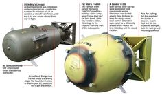 The Atomic Bomb: Top 10 Cool Facts - Citizen Soldier Resource Center Nuclear Bomb, Nuclear War, Manhattan Project, History Magazine, Destroyer Of Worlds, History Projects, School Projects, Fat Man, Atomic Age