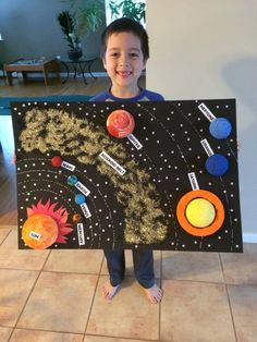 3d Solar System Project, Solar System Projects For Kids, Solar System Model, Solar System Crafts, Science Activities For Kids, Science Experiments Kids, Science Projects, School Projects, Art Drawings For Kids
