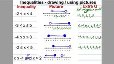 GCSE Revision Video 24 - Inequalities Gcse Math, Maths, Gcse Revision, Distance, Drama, Education, Learning, Studying, Teaching