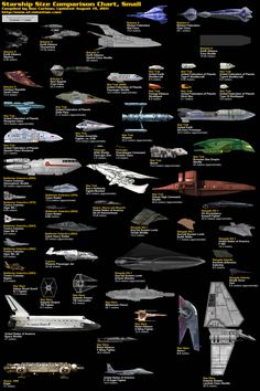 Comparación naves espaciales pequeñas