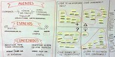 Paisaje Transversal Blog: #OpenUrbanLab: Innovación abierta para la construc...