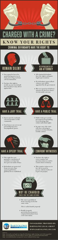 If you are a criminal defendant, you have the right to a speedy and public trial. Take a look at this infographic about drug charge defense in Orlando to read about some of your other rights.