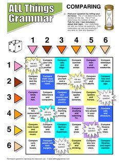 English Grammar Comparatives www.allthingsgrammar.com/comparatives.html