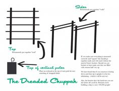 how to assemble a chuppah out of birch poles diy diagram tutorial wedding arch ceremony