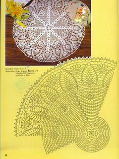 Serwetki ananasowe - Urszula Niziołek - Picasa webbalbum