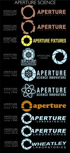 A fan's collections of the evolutions of Aperture's logo from Portal 2.