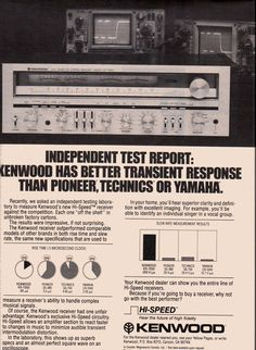 1980 Kenwood model # home stereo receiver Rolling Stone: College Papers Spring 1980 Vintage Cameras, Vintage Ads, Kenwood Stereo, Best Home Theater System, Old Advertisements, School Videos, High End Audio, Hifi Audio, Audio Equipment