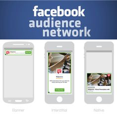 Facebook audience network ads