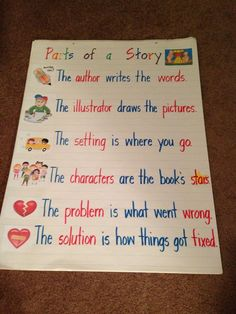 Language Arts: This anchor chart describes the parts of a story Ela Anchor Charts, Kindergarten Anchor Charts, Reading Anchor Charts, Kindergarten Literacy, Anchor Charts First Grade, Preschool Charts, Kindergarten Posters, Reading Strategies, Reading Comprehension
